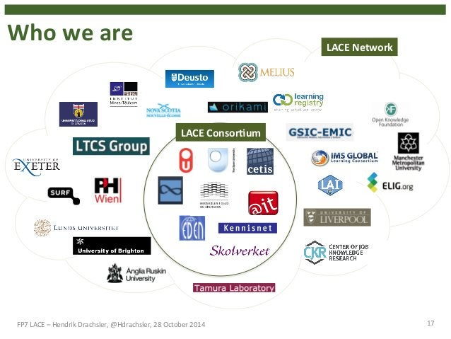 Who  we  are  FP7  LACE  –  Hendrik  Drachsler,  @Hdrachsler,  28  October  2014  17  LACE  Network  LACE  ConsorHum