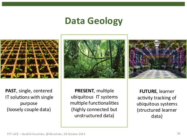 Data  Geology  18  PAST,  single,  centered  IT  solu4ons  with  single  purpose  (loosely  couple  data)  PRESENT,  mul4p...