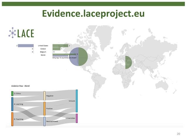 Evidence.laceproject.eu  20