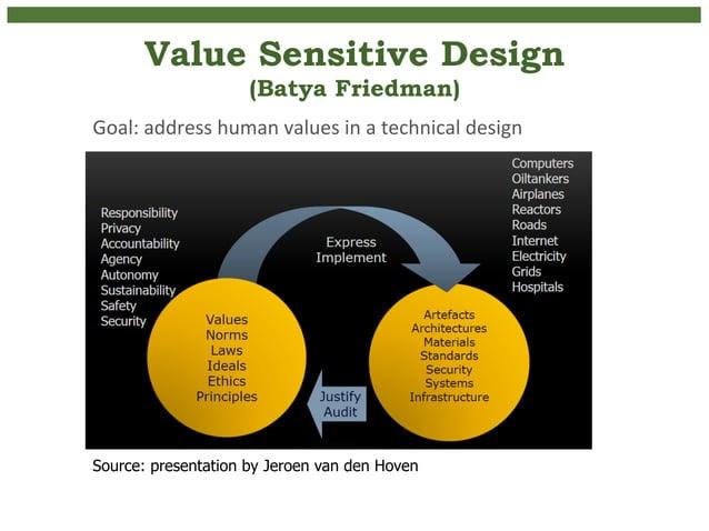 Value Sensitive Design  (Batya Friedman)  Goal:  address  human  values  in  a  technical  design  Source: presentation by...