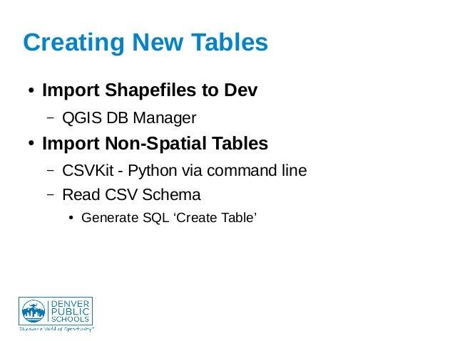 Import Shapefile Into Sql Server 2016
