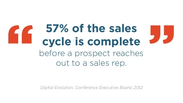 """57% of the sales cycle is complete before a prospect reaches out to a sales rep. ! """" Digital Evolution, Conference Executi..."""