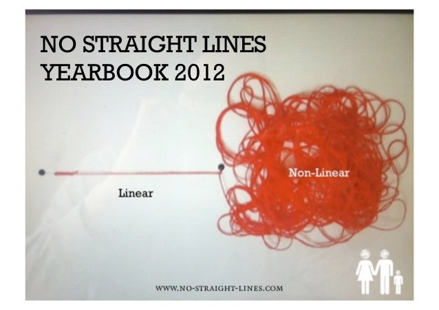 NO STRAIGHT LINESYEARBOOK 2012