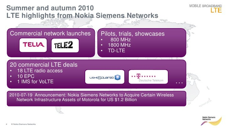 cultural web nokia siemens network Nokia siemens networks - aws customer presentation 1 how to run telco real-time applications on awsklaus schuchnokia siemens networksbr.
