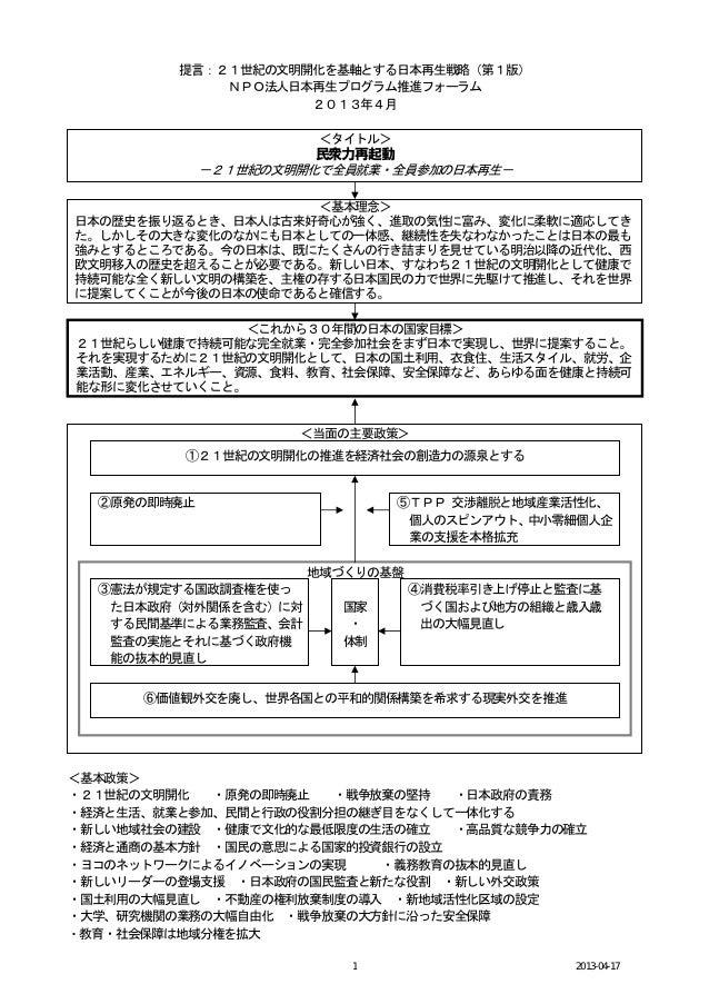提言:21世紀の文明開化を基軸とする日本再生戦略(第1版)NPO法人日本再生プログラム推進フォーラム2013年4月<基本政策>・21世紀の文明開化 ・原発の即時廃止 ・戦争放棄の堅持 ・日本政府の責務・経済と生活、就業と参加、民間と行政の役割分...
