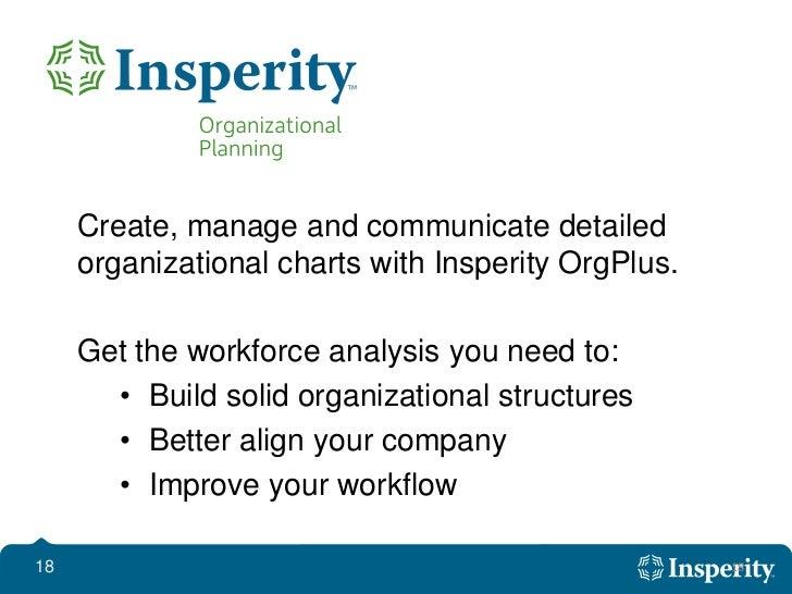 Employer Liability Management