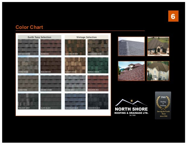 North Shore Roofing And Drainage Roofing Consumer