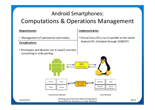 how to run java commands on android phone