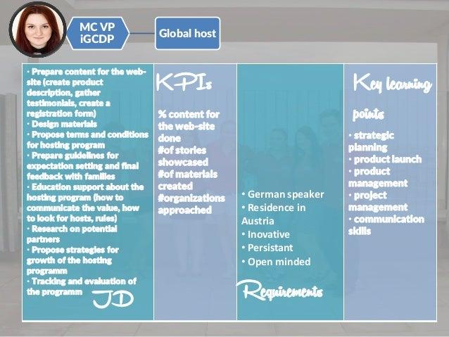 MC VP iGCDP Global host • Prepare content for the web- site (create product description, gather testimonials, create a reg...