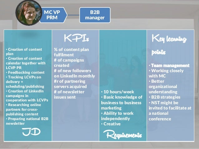 MC VP PRM B2B manager • Creation of content plan • Creation of content calendar together with LCVP PR • Feedbacking conten...