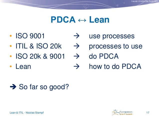 Copyright © Institut Lean France 2012  PDCA ↔ Lean • • • •  ISO 9001 ITIL & ISO 20k ISO 20k & 9001 Lean       use proc...