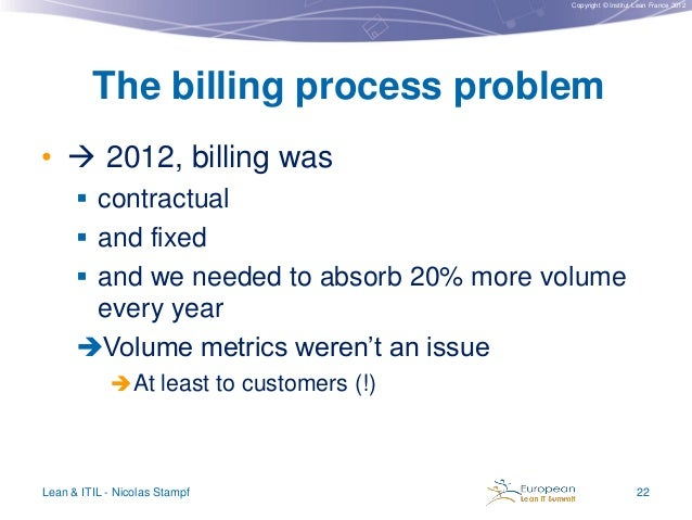 Copyright © Institut Lean France 2012  The billing process problem •  2012, billing was  contractual   and fixed  and ...