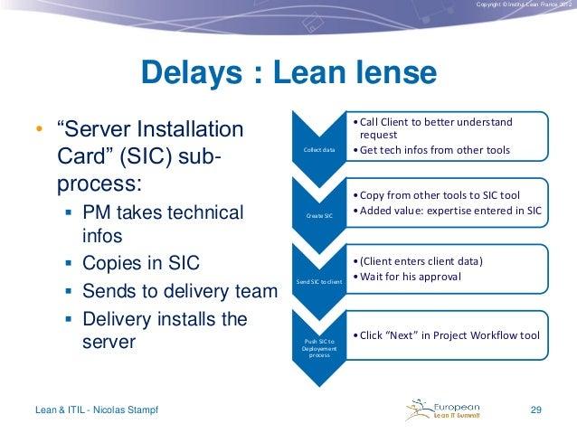 "Copyright © Institut Lean France 2012  Delays : Lean lense • ""Server Installation Card"" (SIC) subprocess:  PM takes techn..."