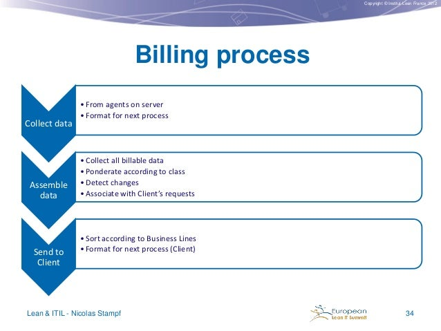 Copyright © Institut Lean France 2012  Billing process Collect data  Assemble data  Send to Client  • From agents on serve...