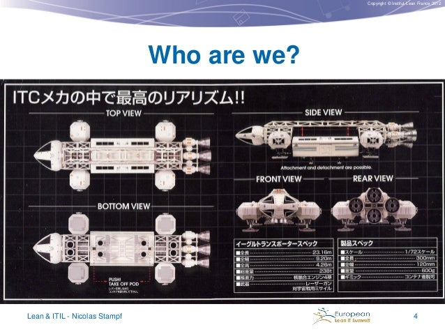 Copyright © Institut Lean France 2012  Who are we?  Lean & ITIL - Nicolas Stampf  4