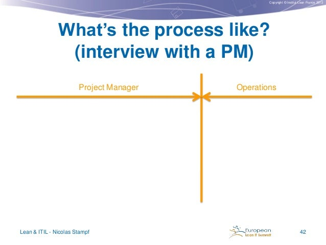 Copyright © Institut Lean France 2012  What's the process like? (interview with a PM) Project Manager  Read the REQ  •Chec...