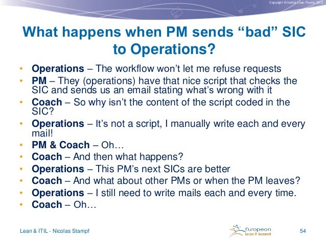 """Copyright © Institut Lean France 2012  What happens when PM sends """"bad"""" SIC to Operations? • Operations – The workflow won..."""