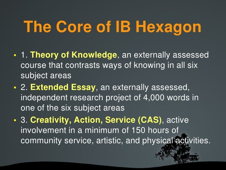 geography extended essay abstract This slideshow consists of sample extended essay questions arranged by group ib history geography ia extended essay help tutors example sample 14.
