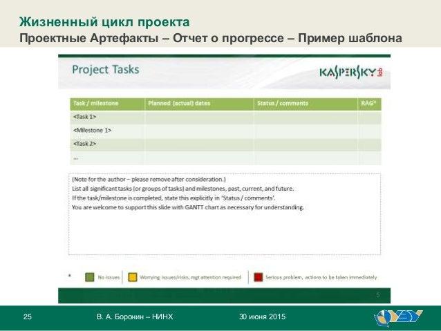 25 30 июня 2015В. А. Боронин – НИНХ Жизненный цикл проекта Проектные Артефакты – Отчет о прогрессе – Пример шаблона