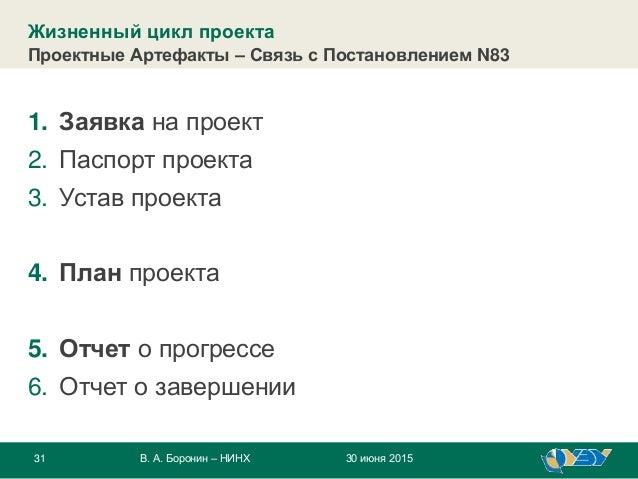 31 30 июня 2015В. А. Боронин – НИНХ 1. Заявка на проект 2. Паспорт проекта 3. Устав проекта 4. План проекта 5. Отчет о про...