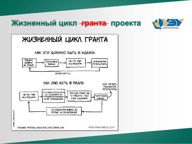 Жизненный цикл гранта проекта