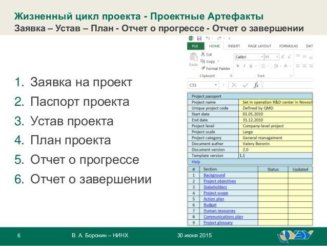 6 30 июня 2015В. А. Боронин – НИНХ 1. Заявка на проект 2. Паспорт проекта 3. Устав проекта 4. План проекта 5. Отчет о прог...