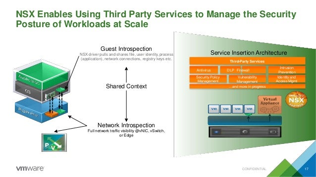 NSX Enables Using Third Party Services to Manage the Security Posture of Workloads at Scale Guest Introspection NSX driver...