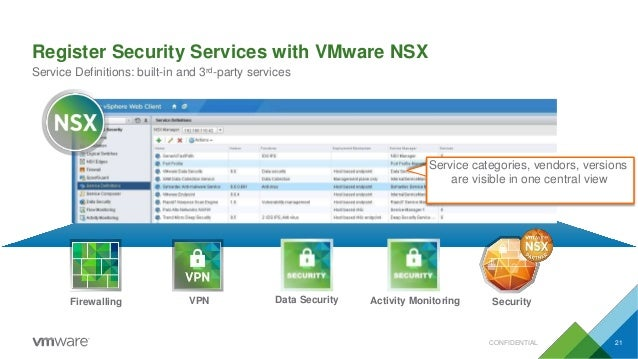 Register Security Services with VMware NSX Service Definitions: built-in and 3rd-party services Firewalling VPN Data Secur...