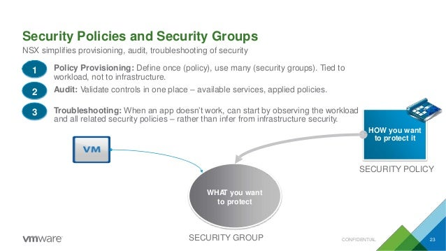 Security Policies and Security Groups NSX simplifies provisioning, audit, troubleshooting of security CONFIDENTIAL 23SECUR...