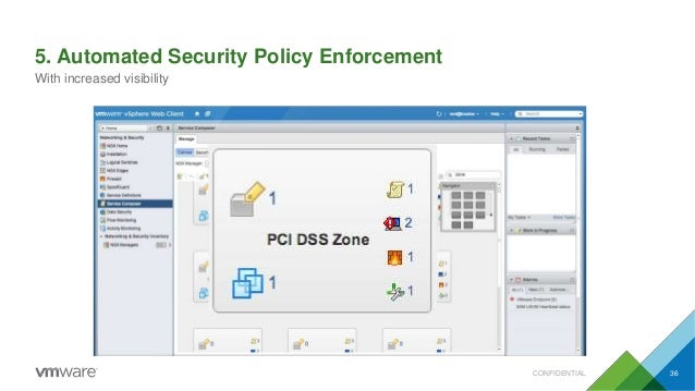 5. Automated Security Policy Enforcement With increased visibility CONFIDENTIAL 36
