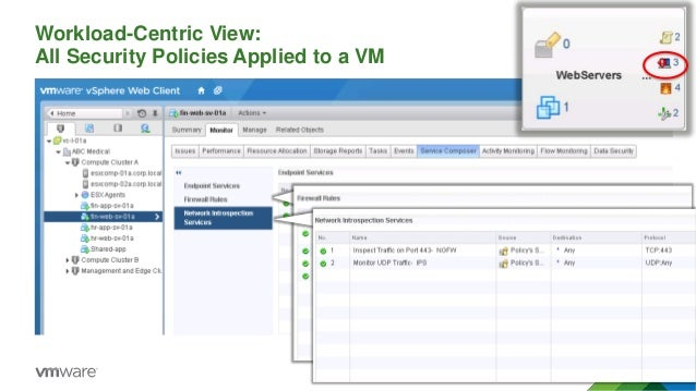 Workload-Centric View: All Security Policies Applied to a VM CONFIDENTIAL 38