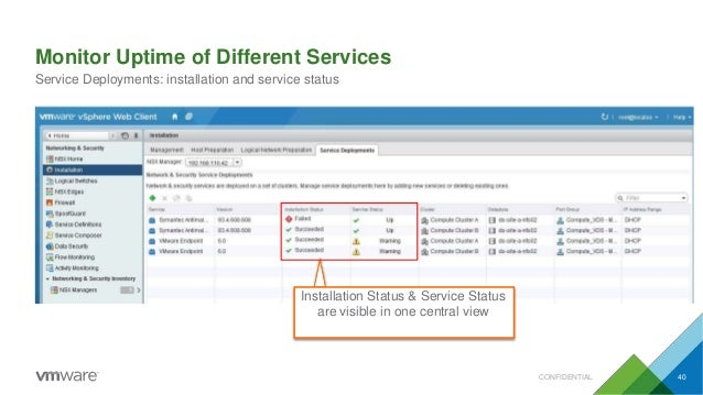 Monitor Uptime of Different Services Service Deployments: installation and service status Installation Status & Service St...