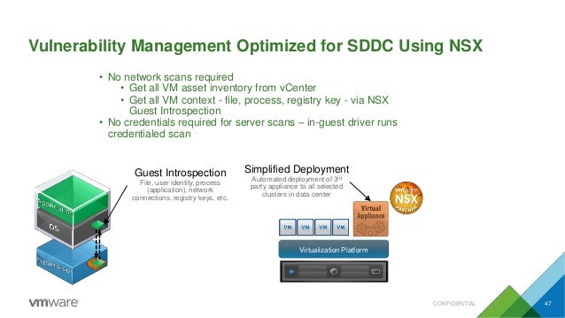 Vulnerability Management Optimized for SDDC Using NSX Guest Introspection File, user identity, process (application), netw...