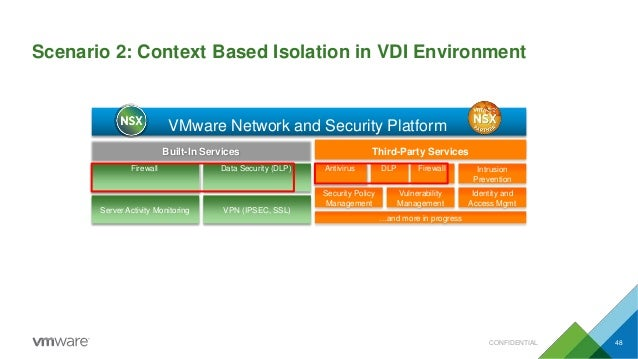 Scenario 2: Context Based Isolation in VDI Environment VMware Network and Security Platform Built-In Services Third-Party ...