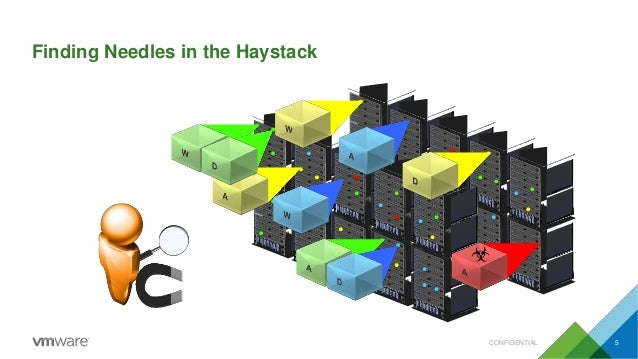 Finding Needles in the Haystack CONFIDENTIAL 5