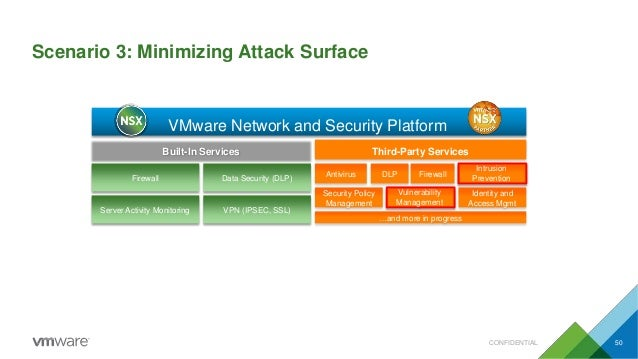 Scenario 3: Minimizing Attack Surface VMware Network and Security Platform Built-In Services Third-Party Services Firewall...