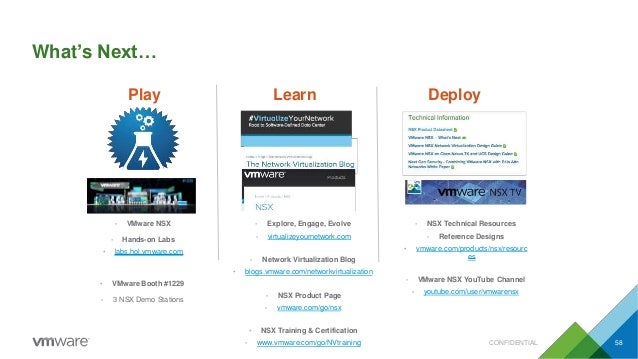 What's Next… • VMware NSX • Hands-on Labs • labs.hol.vmware.com • VMware Booth #1229 • 3 NSX Demo Stations • Explore, Enga...