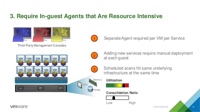 3. Require In-guest Agents that Are Resource Intensive Third-Party Management Consoles Scheduled scans hit same underlying...