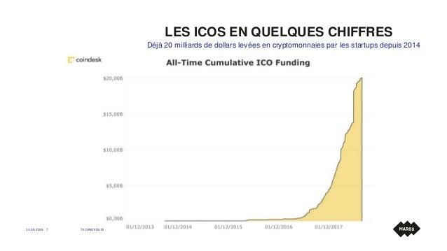 LES ICOS EN QUELQUES CHIFFRES 13.09.2018 TECHNOPOLICE7 Déjà 20 milliards de dollars levées en cryptomonnaies par les start...