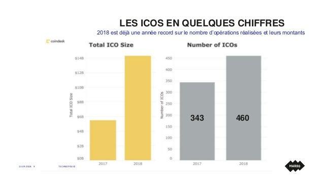 343 460 LES ICOS EN QUELQUES CHIFFRES 13.09.2018 TECHNOPOLICE9 2018 est déjà une année record sur le nombre d'opérations r...