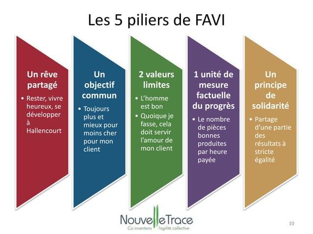 Les 5 piliers de FAVI  Un rêve  partagé  • Rester, vivre  heureux, se  développer  à  Hallencourt  Un  objectif  commun  •...