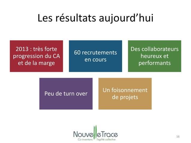 Les résultats aujourd'hui  2013 : très forte  progression du CA  et de la marge  60 recrutements  en cours  Des collaborat...