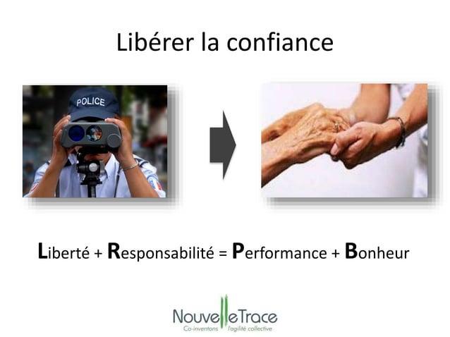 Libérer la confiance  Liberté + Responsabilité = Performance + Bonheur