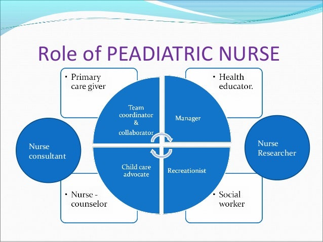 Nt current principles, practices and trends in pediatric nursing (2)