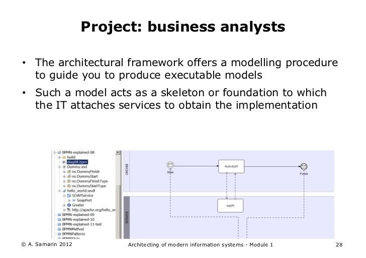 enterprise architecture patterns quick guide
