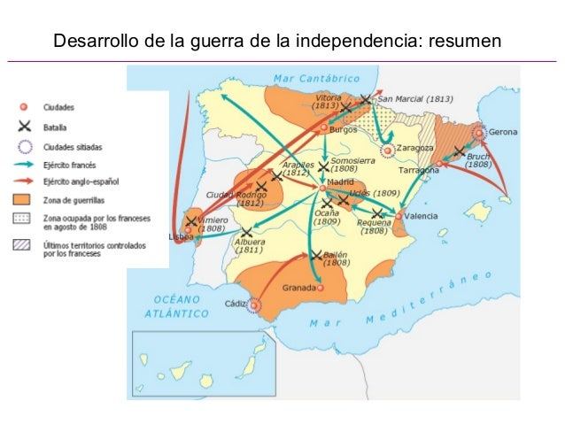 Desarrollo de la guerra de la independencia: resumen