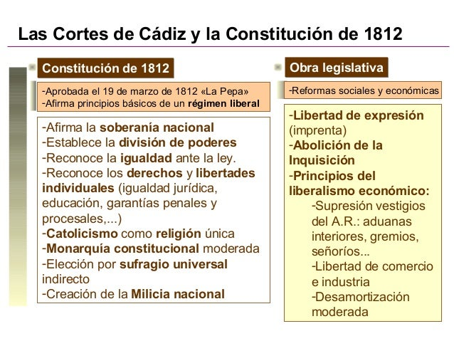 Las Cortes de Cádiz y la Constitución de 1812 Obra legislativaObra legislativaConstitución de 1812Constitución de 1812 -Li...