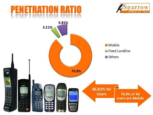 internet penetration Mobile