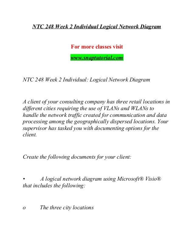 Ntc 248 Enhance teaching / snaptutorial com