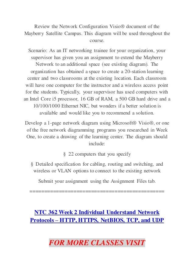 NTC 362 RANK Education Your Life / ntc362rank com